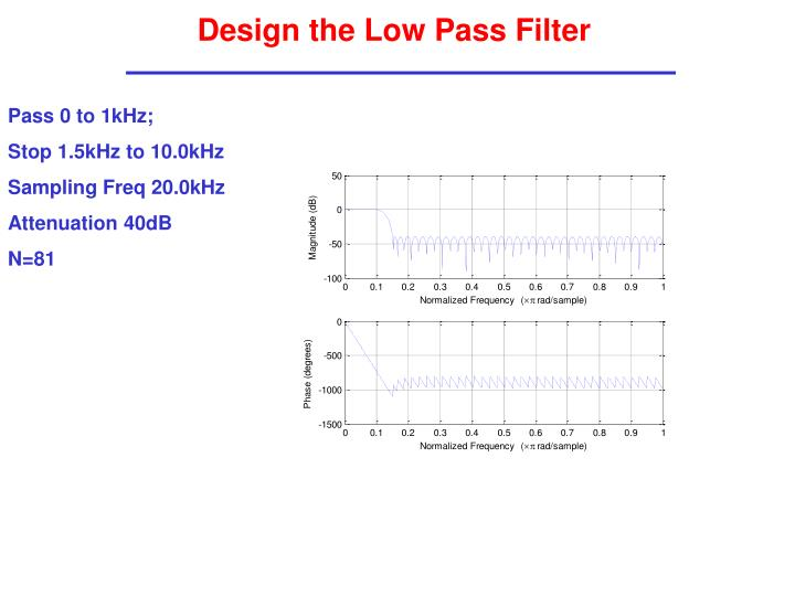 Design the Low Pass Filter