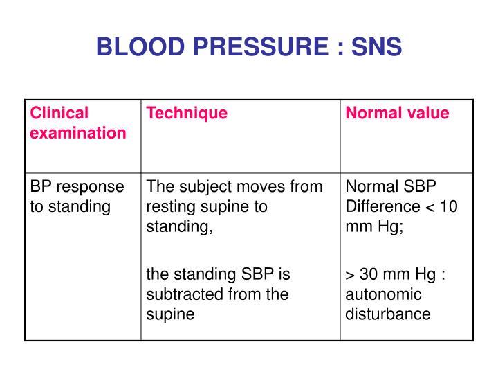 BLOOD PRESSURE : SNS