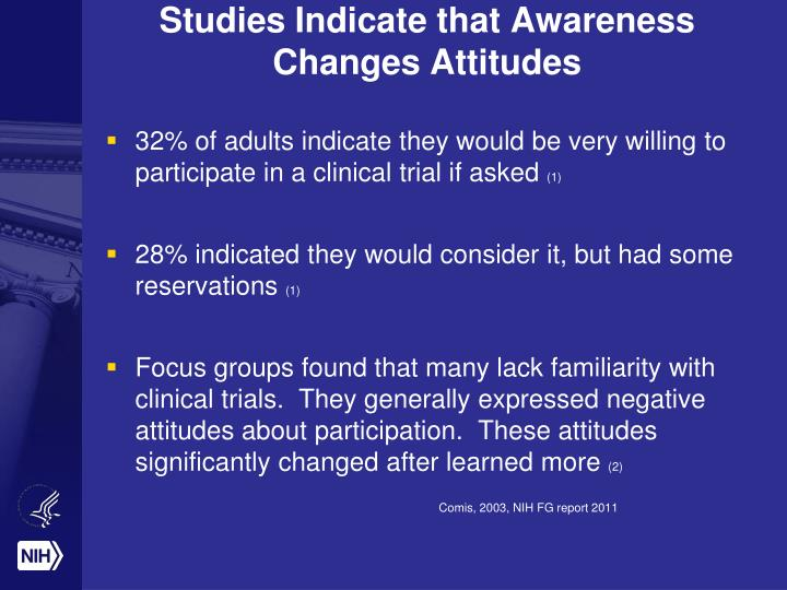 Studies Indicate that Awareness Changes Attitudes