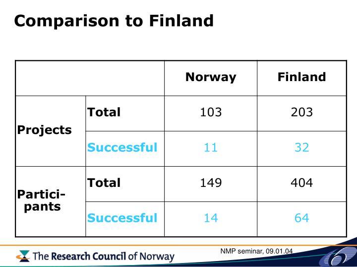 Comparison to Finland