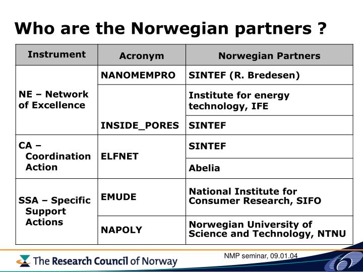 Who are the Norwegian partners ?