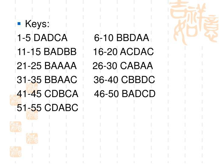 Keys: