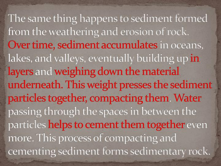 The same thing happens to sediment formed from the weathering and erosion of rock.