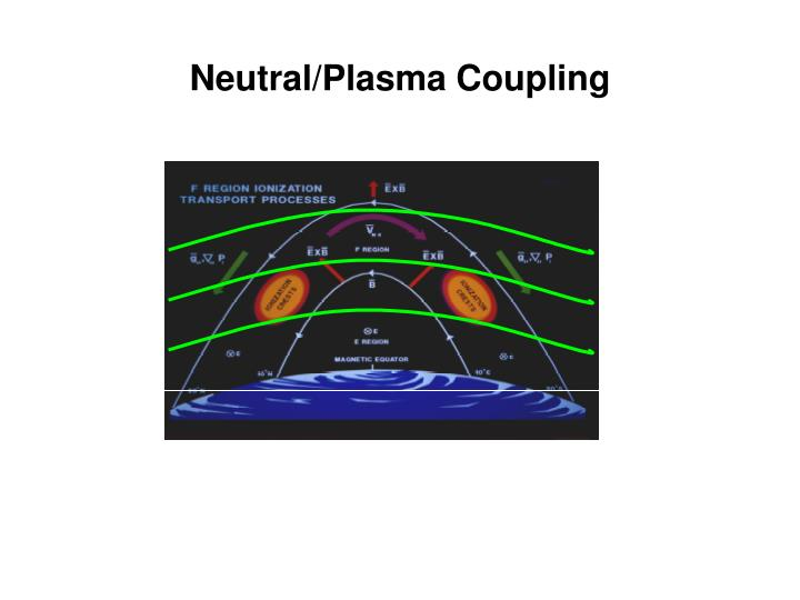 Neutral/Plasma Coupling