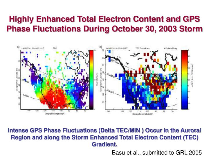 Highly Enhanced Total Electron Content and GPS Phase Fluctuations During October 30, 2003 Storm