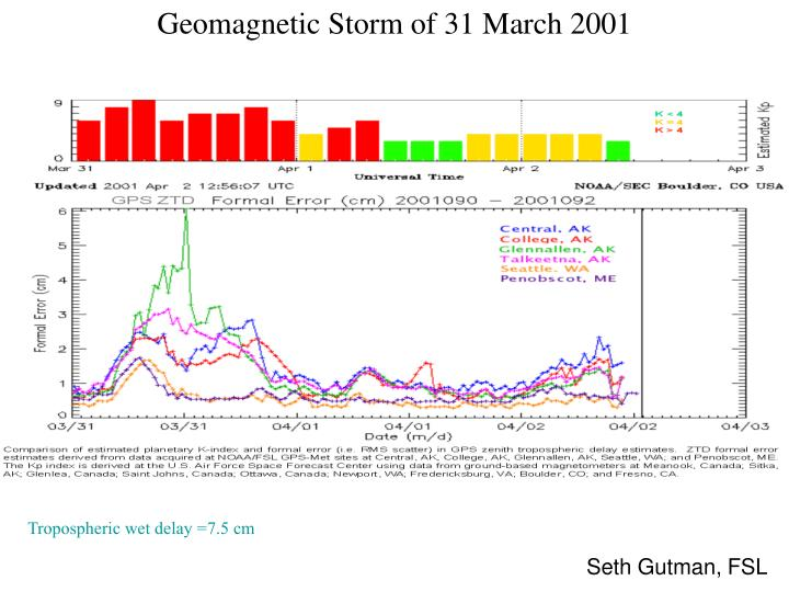Geomagnetic Storm of 31 March 2001
