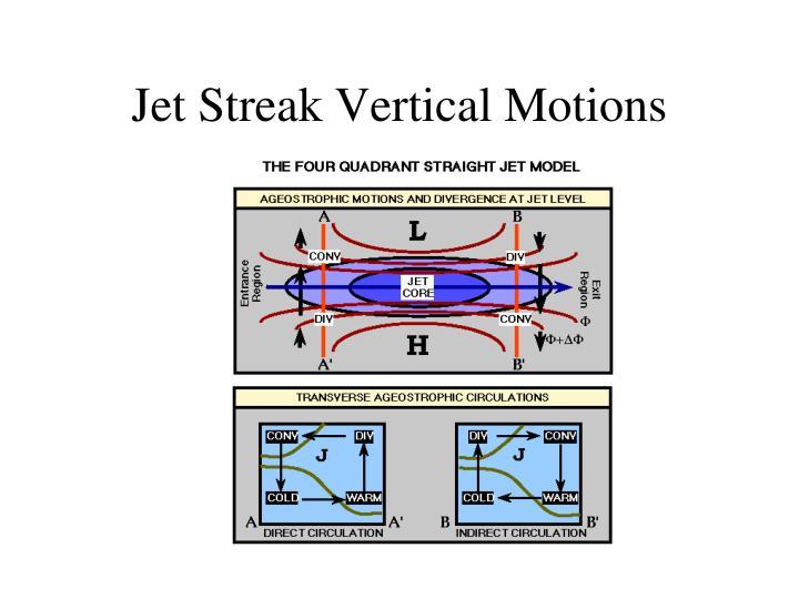 Jet Streak Vertical Motions