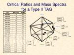 critical ratios and mass spectra for a type ii tag1