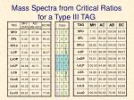 mass spectra from critical ratios for a type iii tag