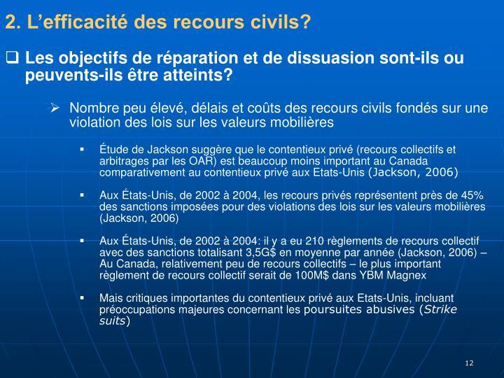 2. L'efficacité des recours civils?