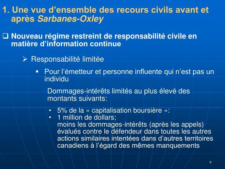1. Une vue d'ensemble des recours civils avant et après