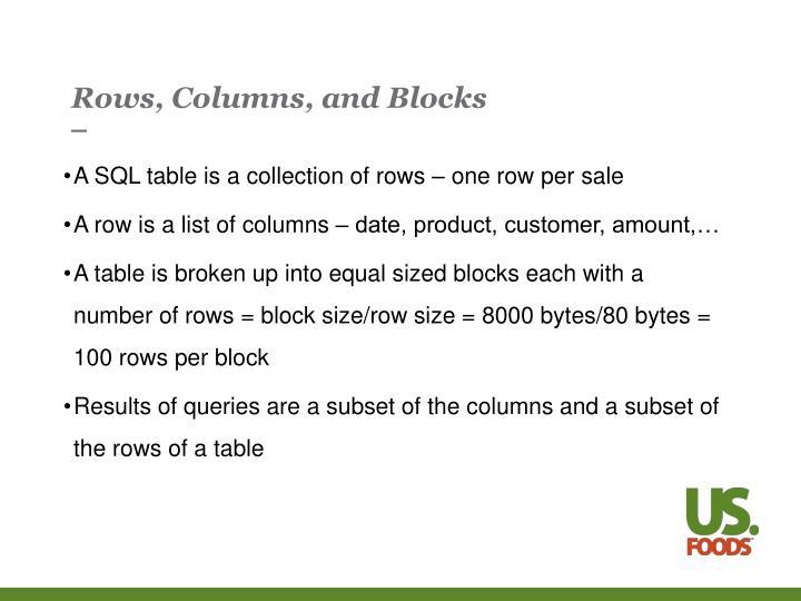 Rows, Columns, and Blocks