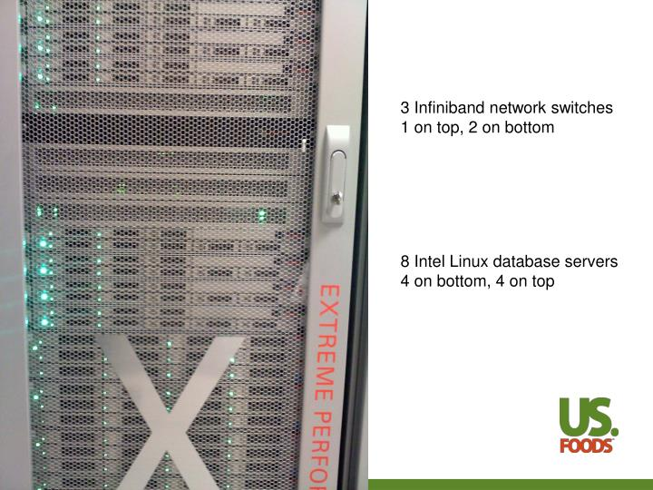3 Infiniband network switches
