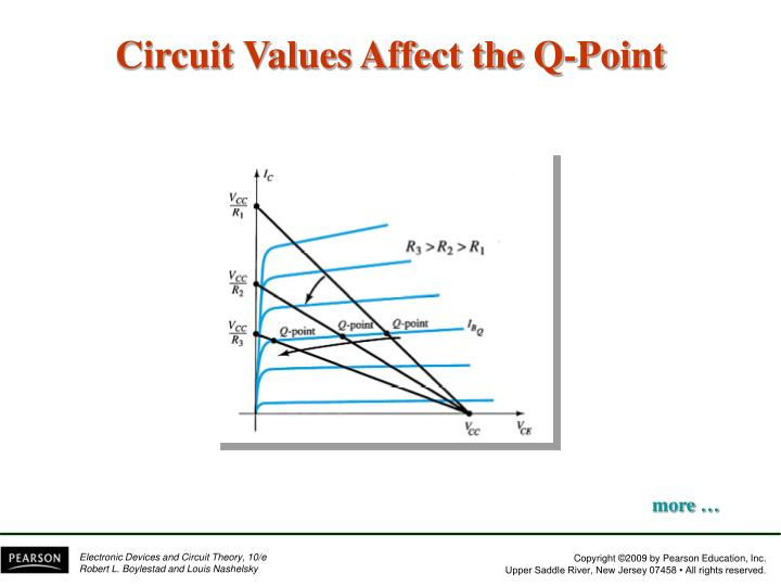 Circuit Values Affect the Q-Point