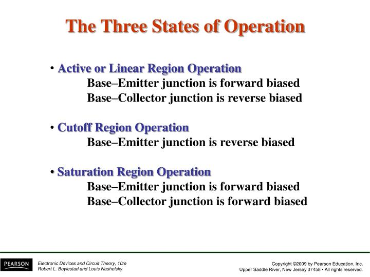 The Three States of Operation