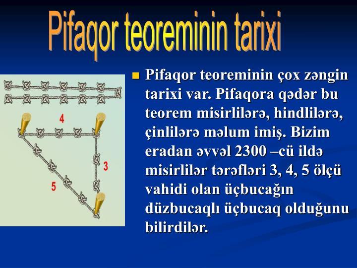 Pifaqor teoreminin tarixi