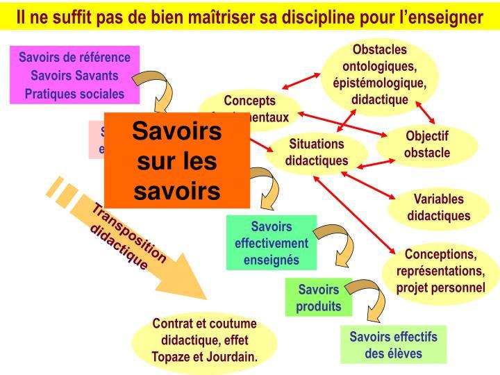 Obstacles ontologiques, épistémologique, didactique