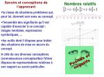 nombres relatifs