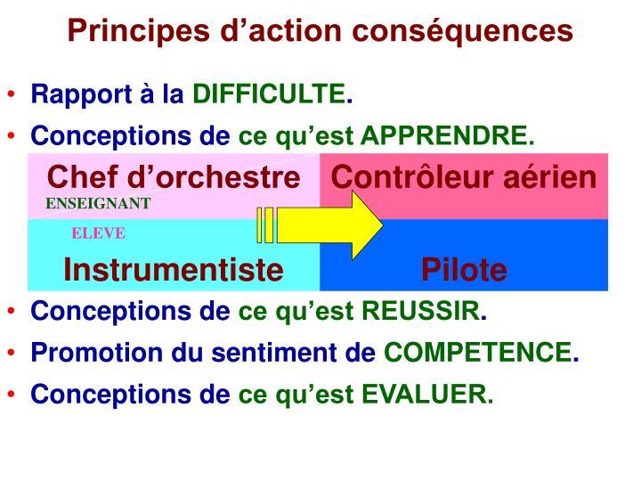 Principes d'action conséquences