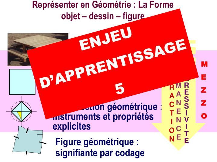 Représenter en Géométrie : La Forme