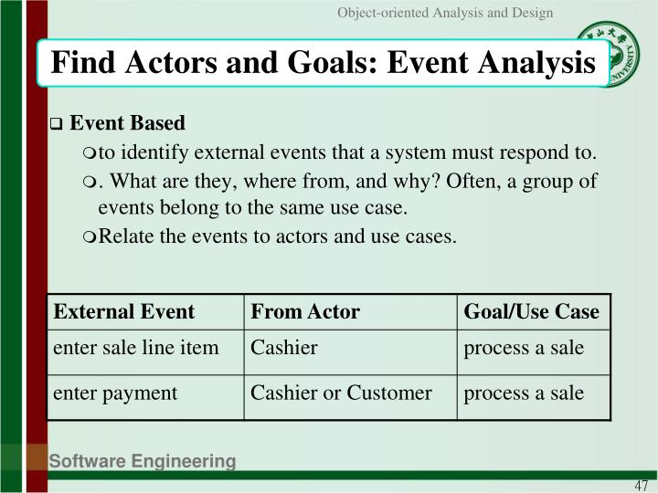 Find Actors and Goals: Event Analysis