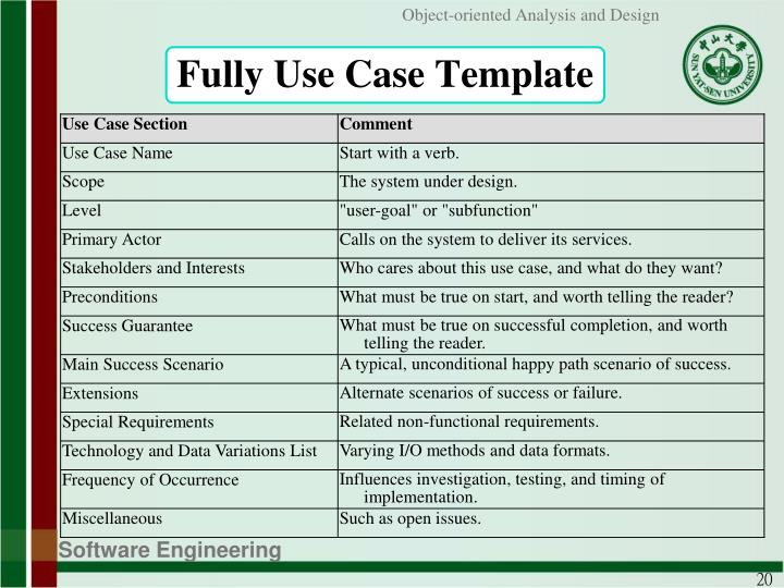 Use Case Section