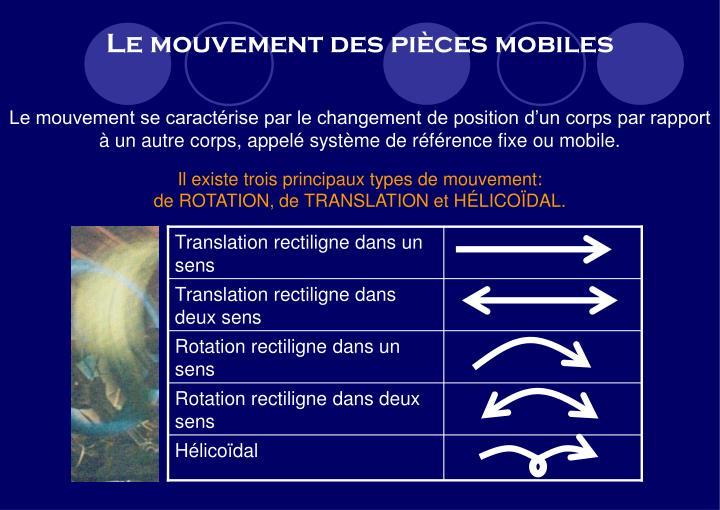 Translation rectiligne dans un sens