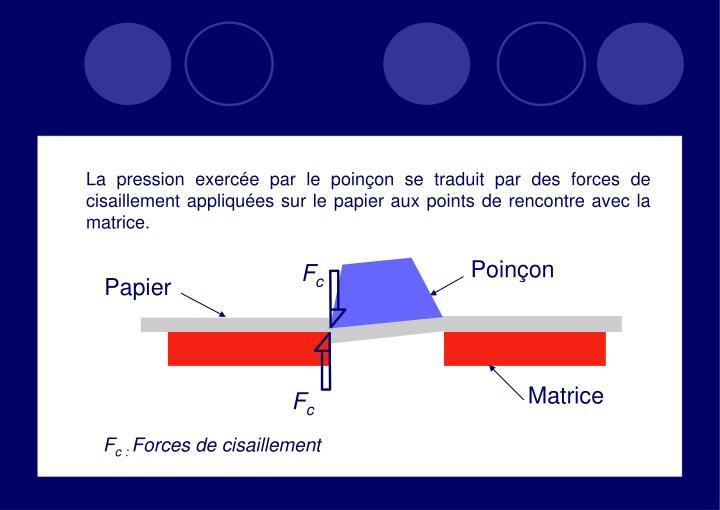 La pression exercée par le poinçon se traduit par des forces de cisaillement appliquées sur le papier aux points de rencontre avec la matrice.
