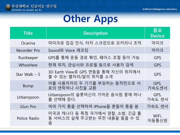 Other Apps