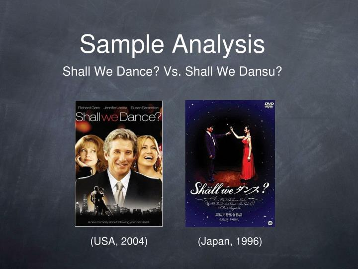 Sample Analysis