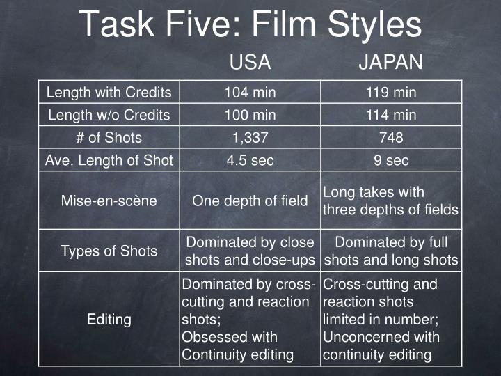 Task Five: Film Styles