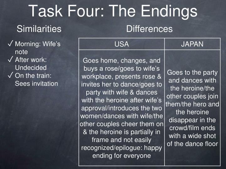 Task Four: The Endings
