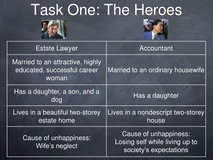 Task One: The Heroes