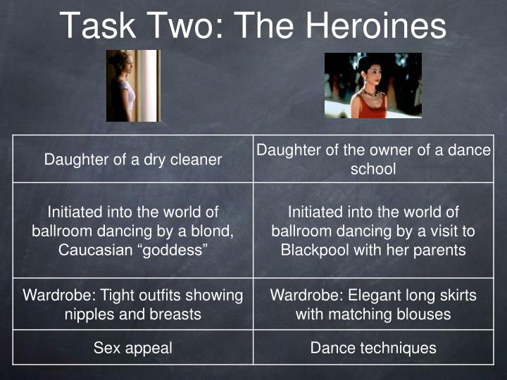 Task Two: The Heroines