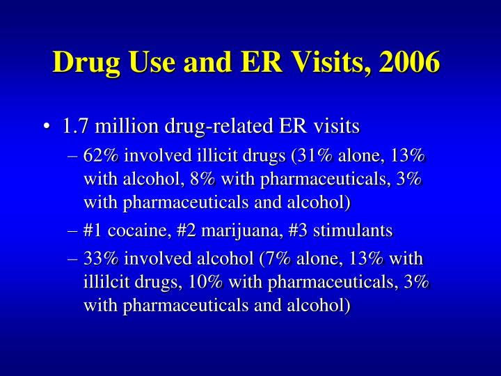 Drug Use and ER Visits, 2006