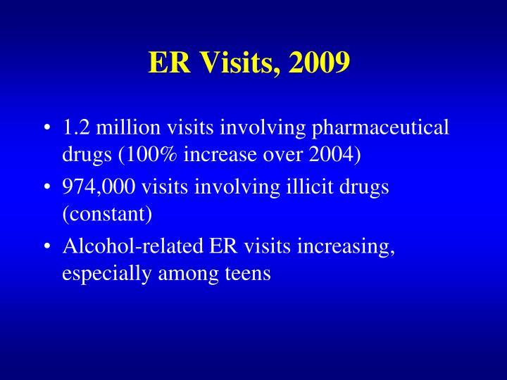 ER Visits, 2009