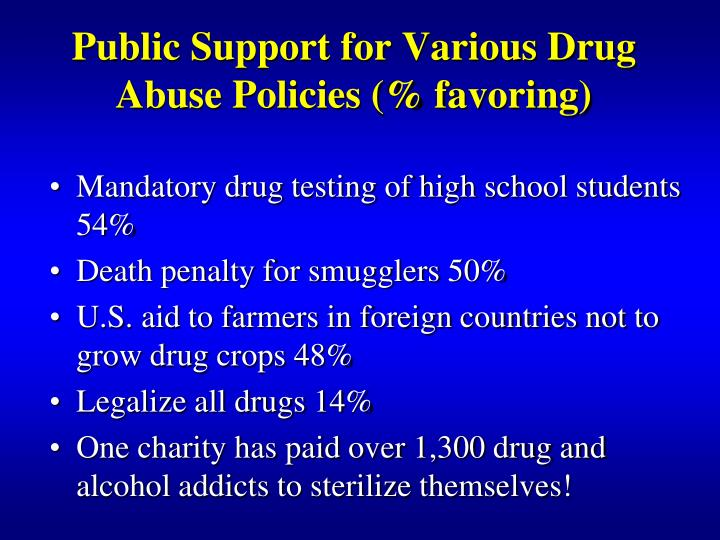 Public Support for Various Drug Abuse Policies (% favoring)