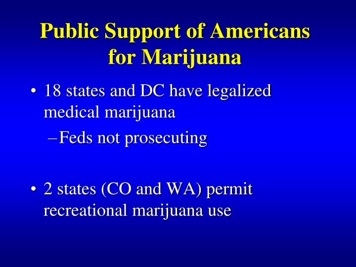 Public Support of Americans for Marijuana