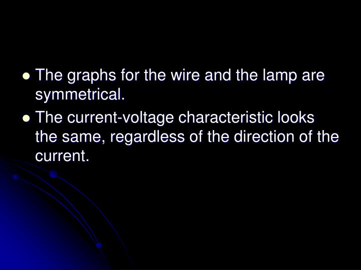 The graphs for the wire and the lamp are symmetrical.