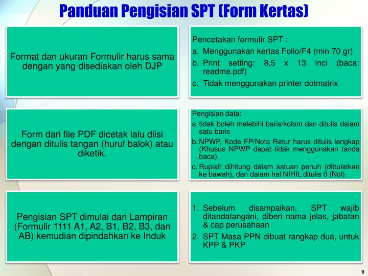 Panduan Pengisian SPT (Form Kertas)