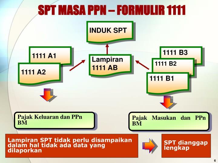 SPT MASA PPN – FORMULIR