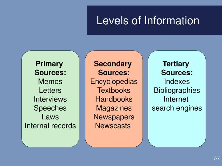 Levels of Information