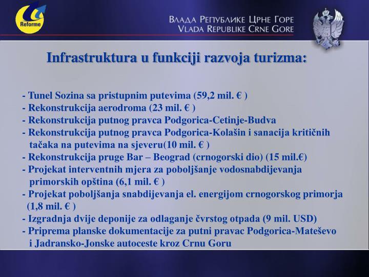 Infrastruktura u funkciji razvoja turizma: