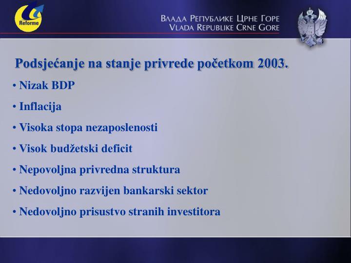 Podsjećanje na stanje privrede početkom 2003.
