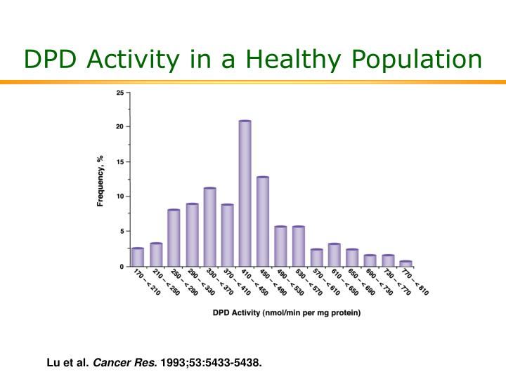 DPD Activity in a Healthy Population