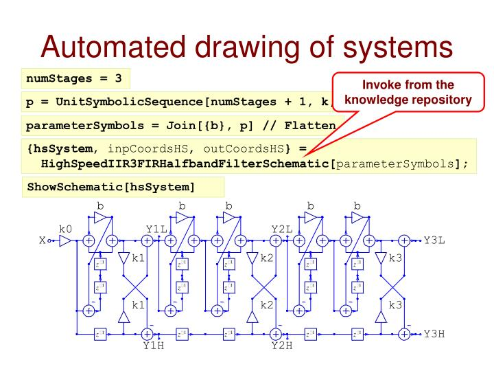 Automated drawing of systems