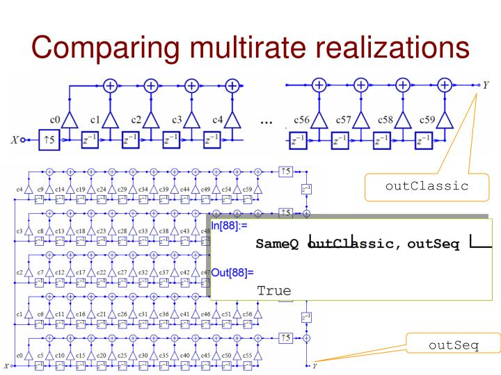 Comparing multirate realizations