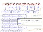 comparing multirate realizations