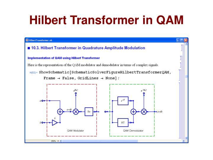 Hilbert Transformer in QAM