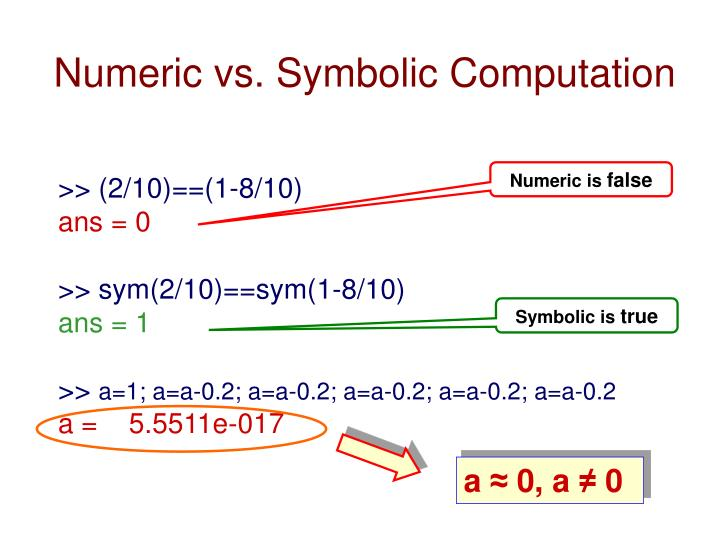 Numeric vs. Symbolic Computation